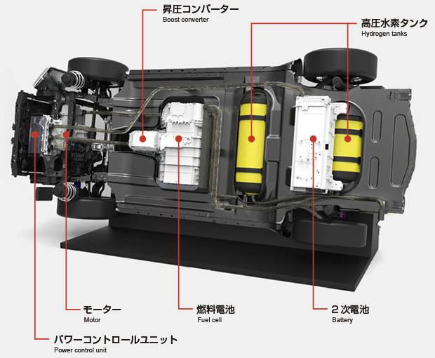 トヨタ FCV   高圧水素タンク