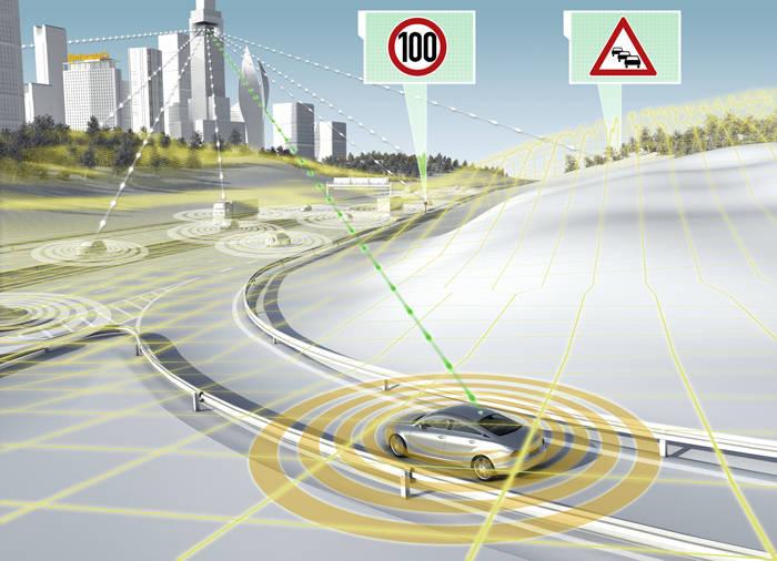 eHorizonの概念。走行経路のはるか前方の情報がクラウドからクルマに送信される