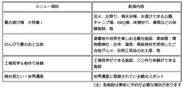 富士通テン イクリプス 夏休み情報 配信 イクリプス 追加情報