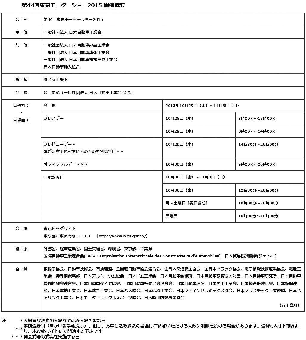 第44回 東京モーターショー 2015 開催概要
