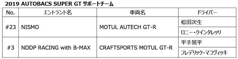ミシュラン 2019年モータースポーツ活動計画発表 スーパーGT