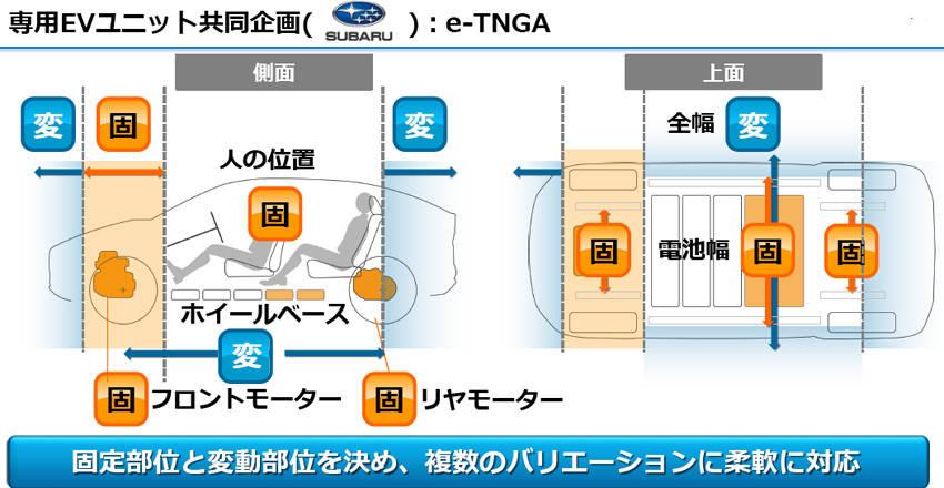 トヨタのEV戦略は他社との協業でグローバルに展開