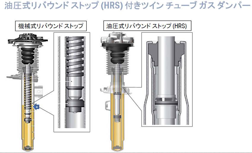 一般的なリバウンドスプリング内蔵式ダンパー(左)と油圧リバウンドストップ付きダンパー