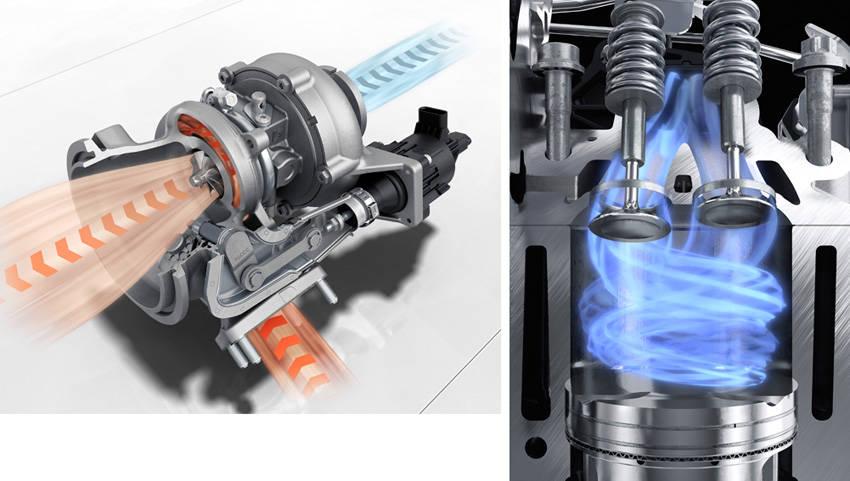 電子制御ウエストゲートバルブ付きターボ(左)と、スワール吸気