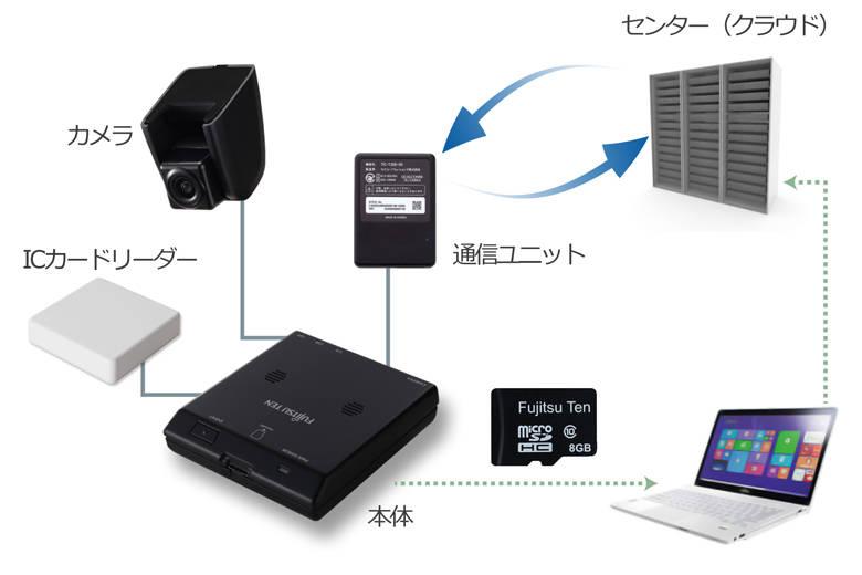 G500Liteシステム構成図