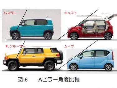 【繁浩太郎の言いたい放題】 新型ダイハツ ミラ イースと軽自動車のデザイン