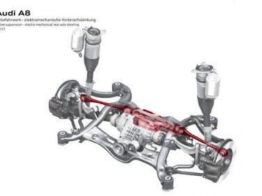 アウディ 新型A8が採用するアクティブ・サスペンションに注目